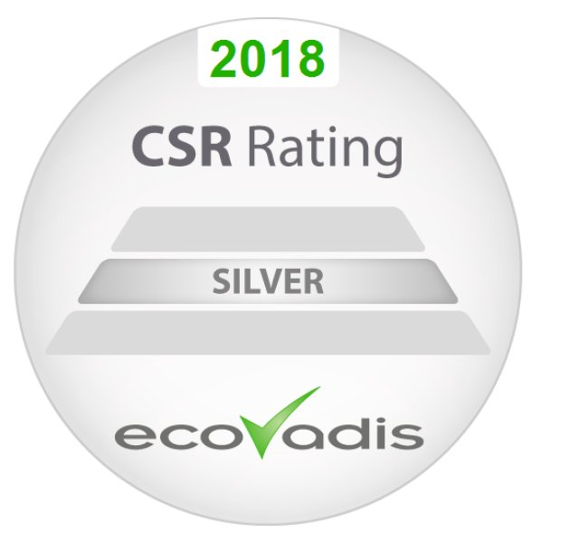 Sihl receives silver medal again in CSR rating
