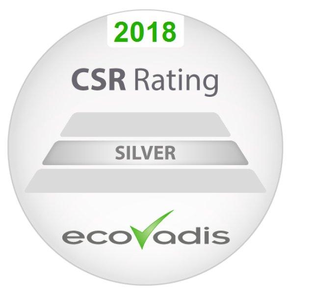 CSR Rating